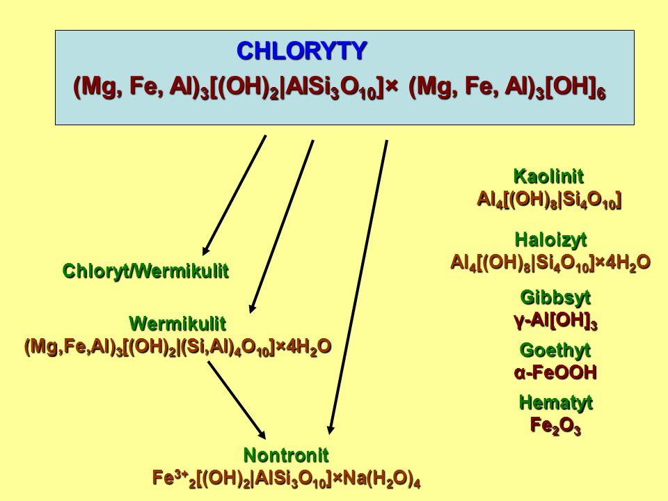 (Mg,Fe,Al)3[(OH)2|(Si,Al)4O10]×4H2O Fe3+2[(OH)2|AlSi3O10]×Na(H2O)4